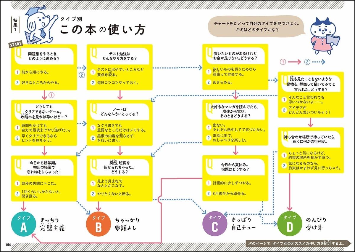 f:id:mojiru:20190705081823j:plain