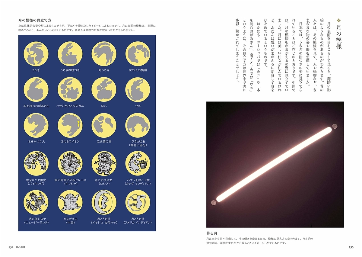 f:id:mojiru:20190711085403j:plain