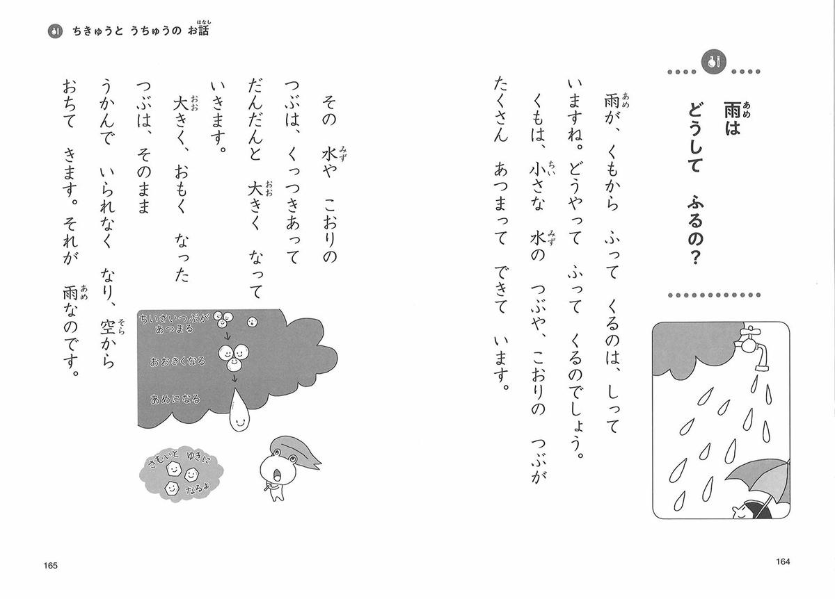 f:id:mojiru:20190717082303j:plain
