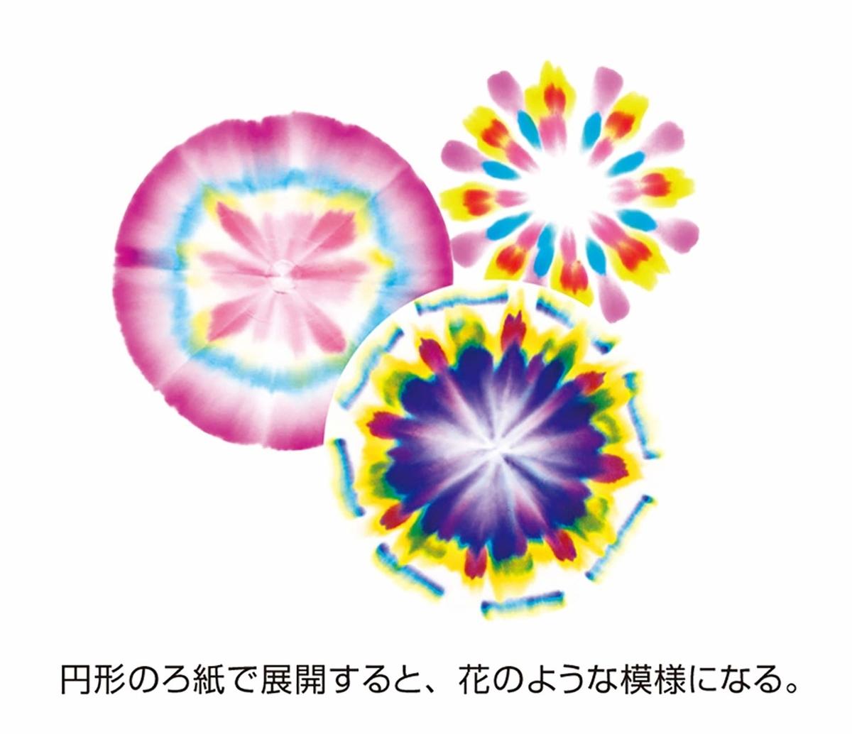 f:id:mojiru:20190731091240j:plain