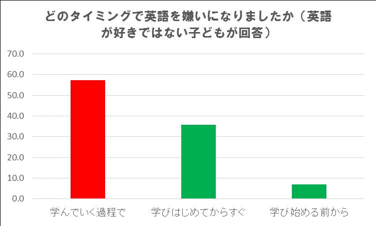 f:id:mojiru:20190806084016p:plain