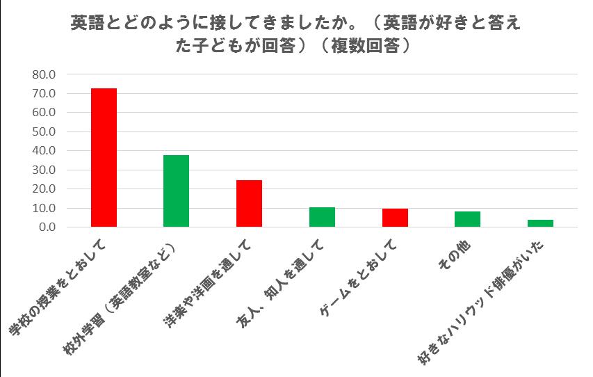 f:id:mojiru:20190806084100p:plain