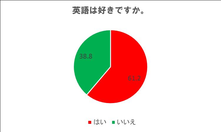 f:id:mojiru:20190806084105p:plain