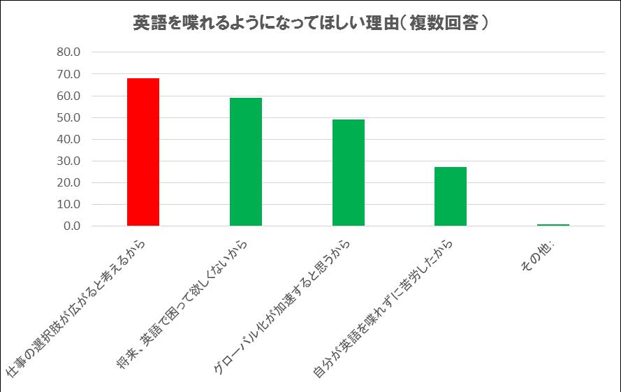 f:id:mojiru:20190806084117p:plain