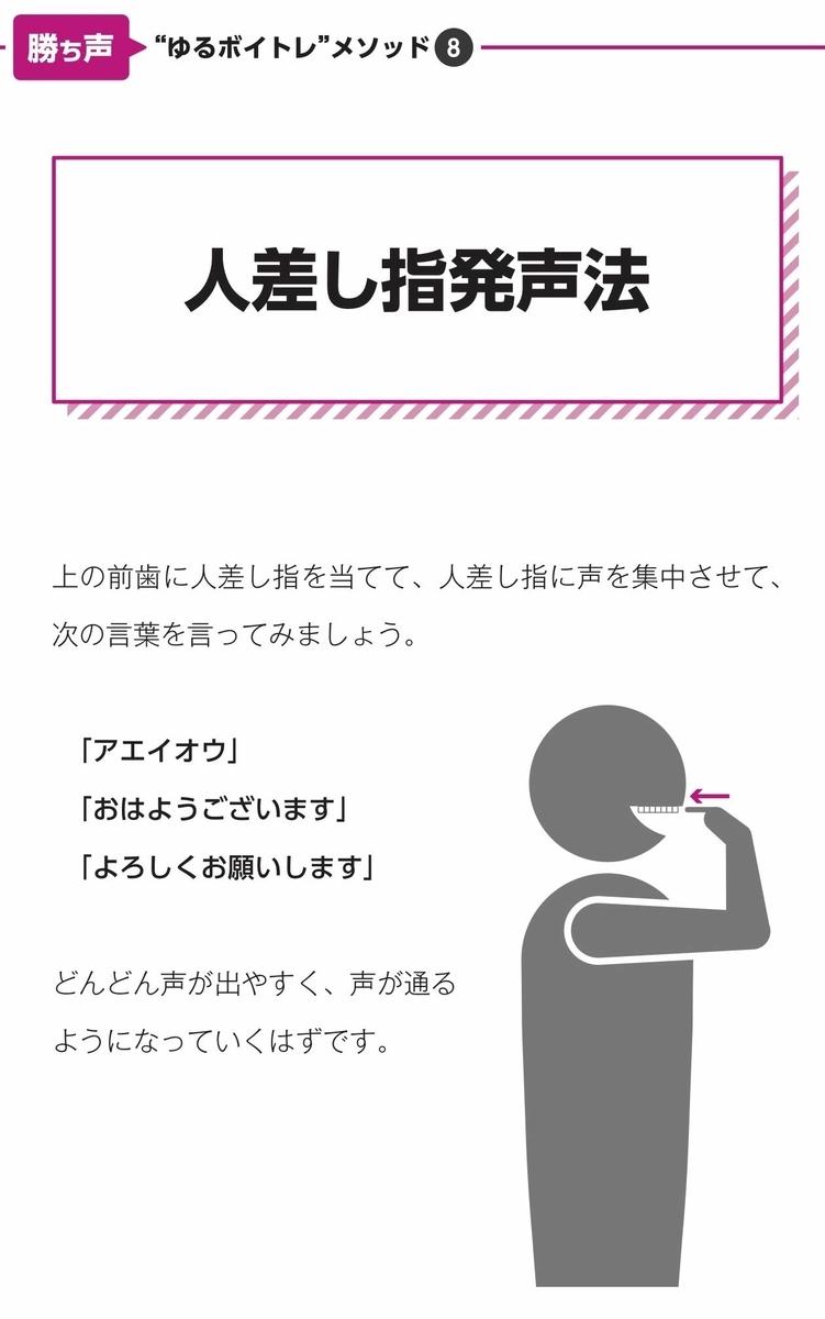 f:id:mojiru:20190807092225j:plain
