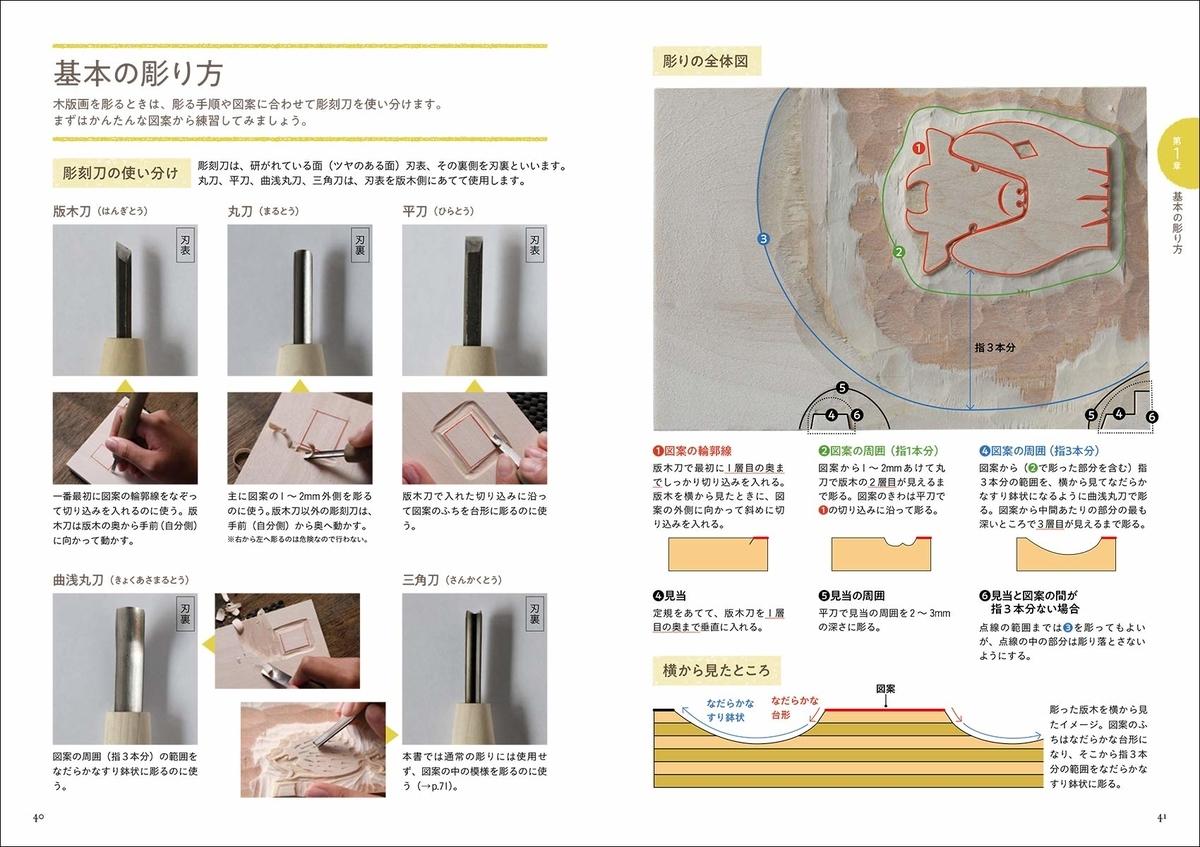 f:id:mojiru:20190903081325j:plain