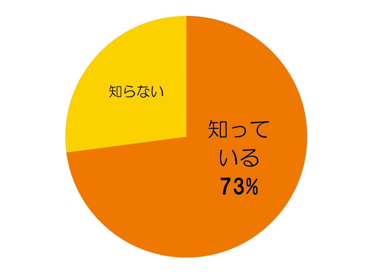 f:id:mojiru:20190913083904j:plain