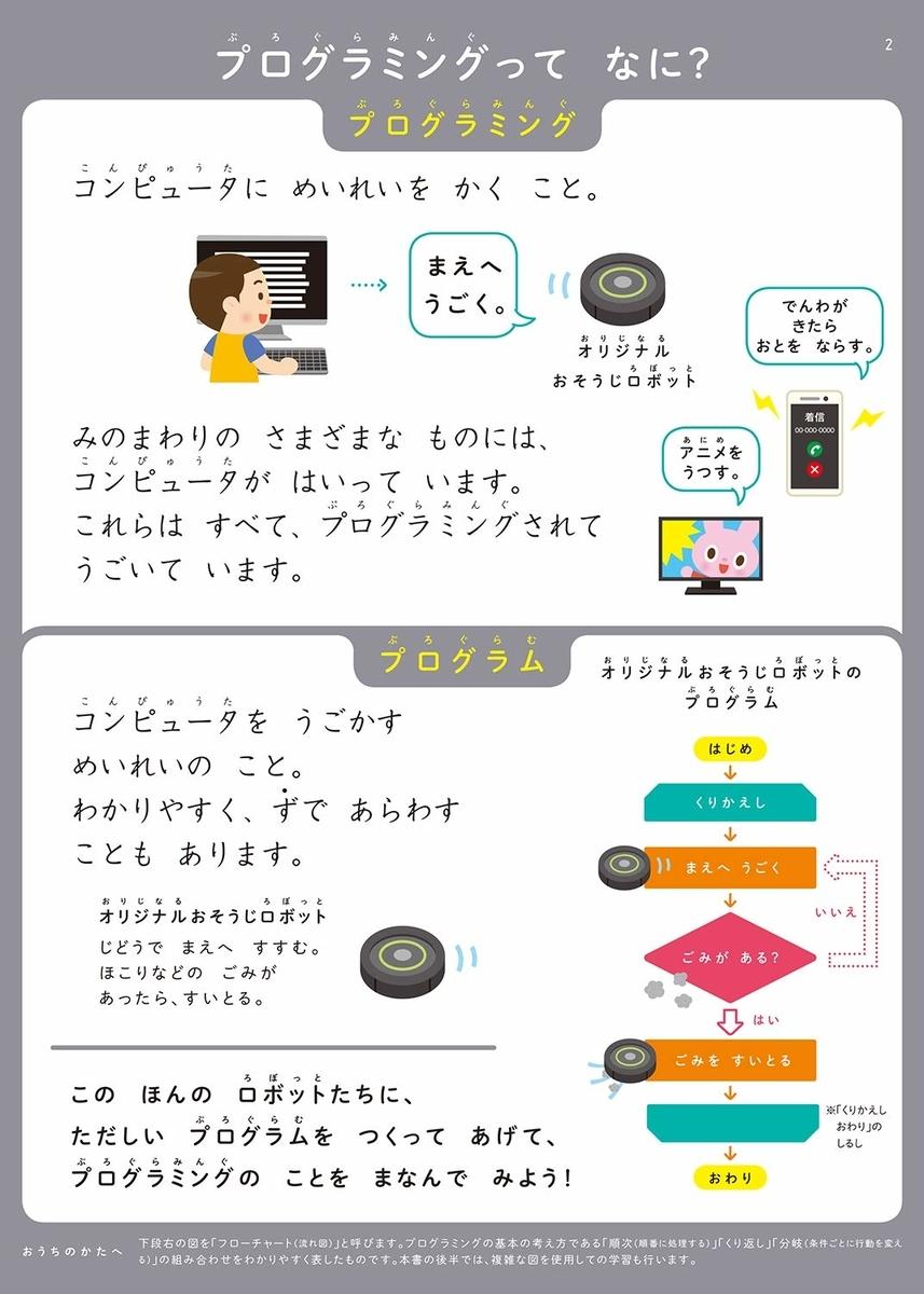 f:id:mojiru:20190913084559j:plain