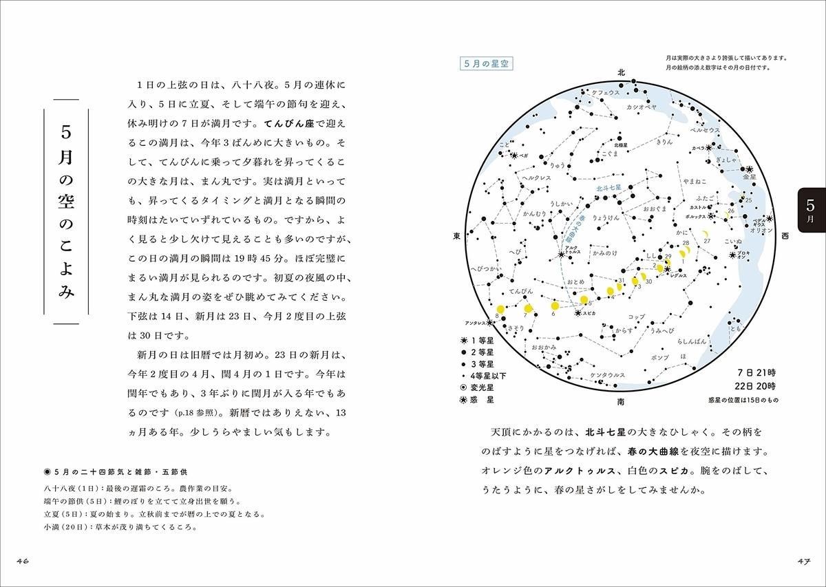 f:id:mojiru:20190930090401j:plain