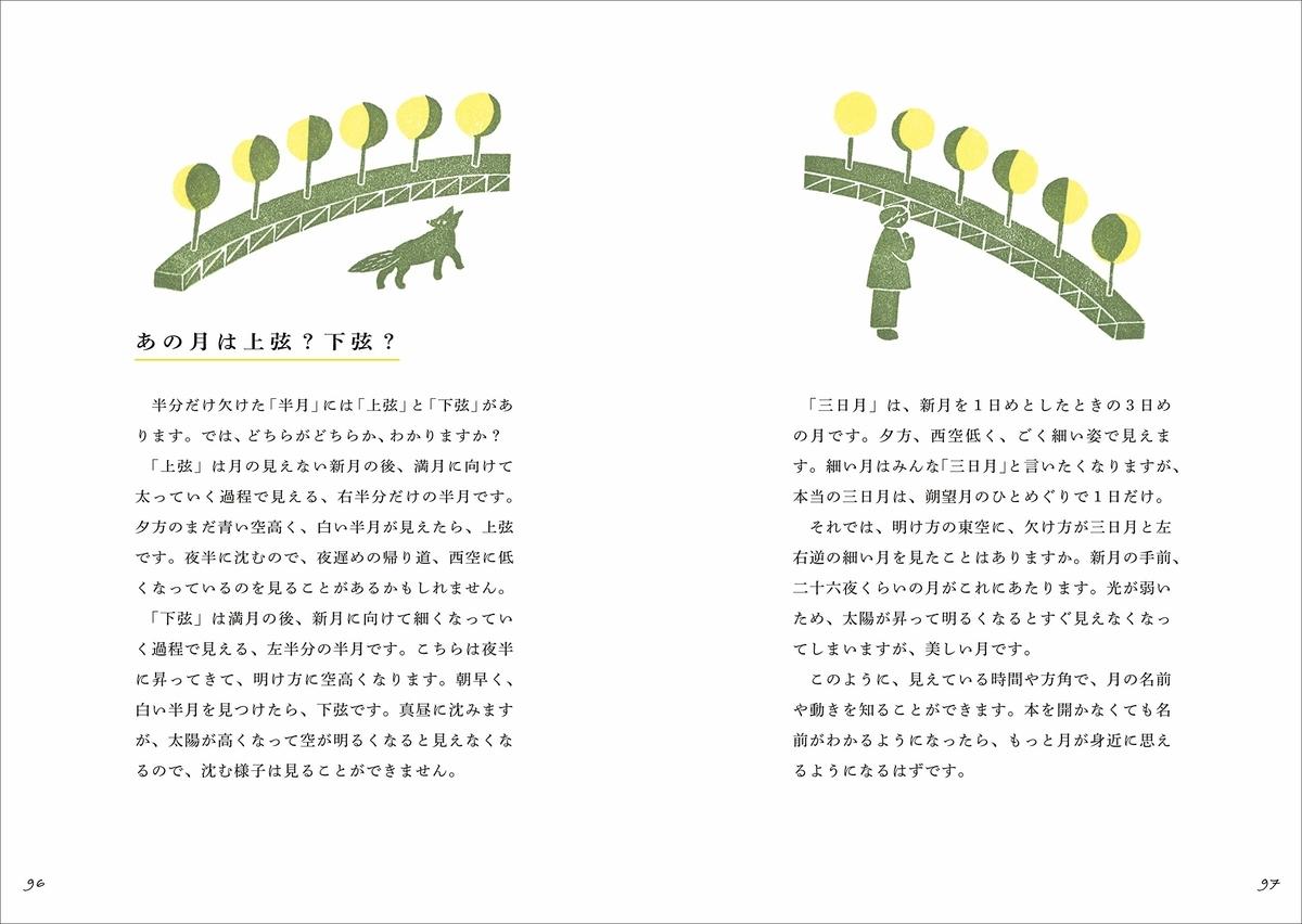 f:id:mojiru:20190930090407j:plain