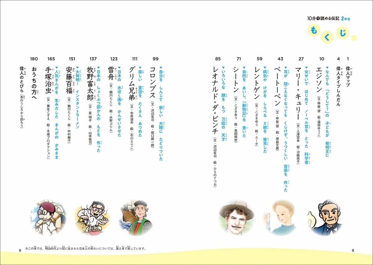 f:id:mojiru:20191008085527j:plain