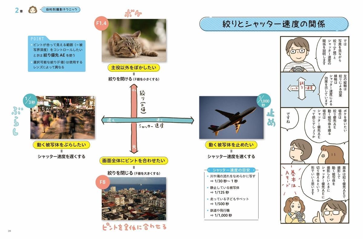 f:id:mojiru:20191009081143j:plain