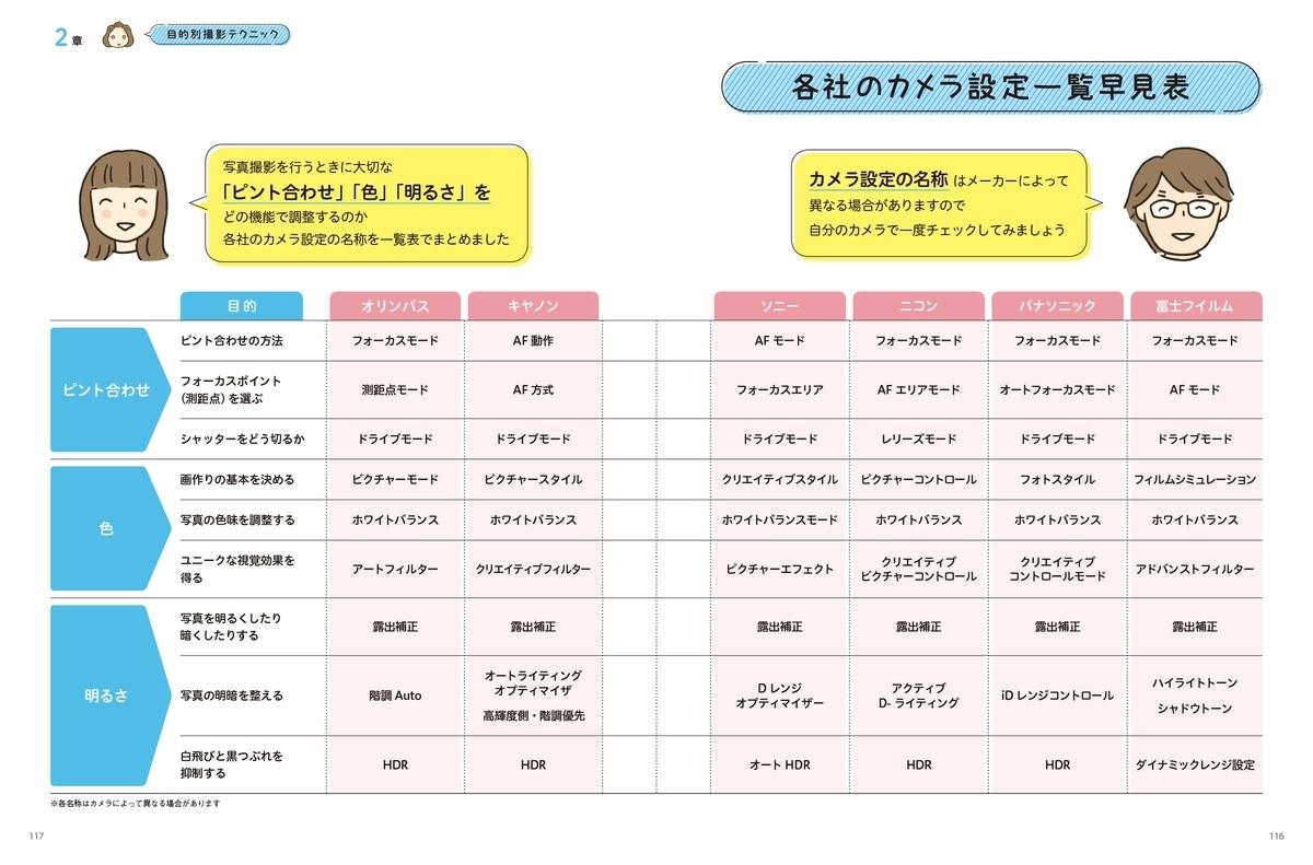 f:id:mojiru:20191009081215j:plain