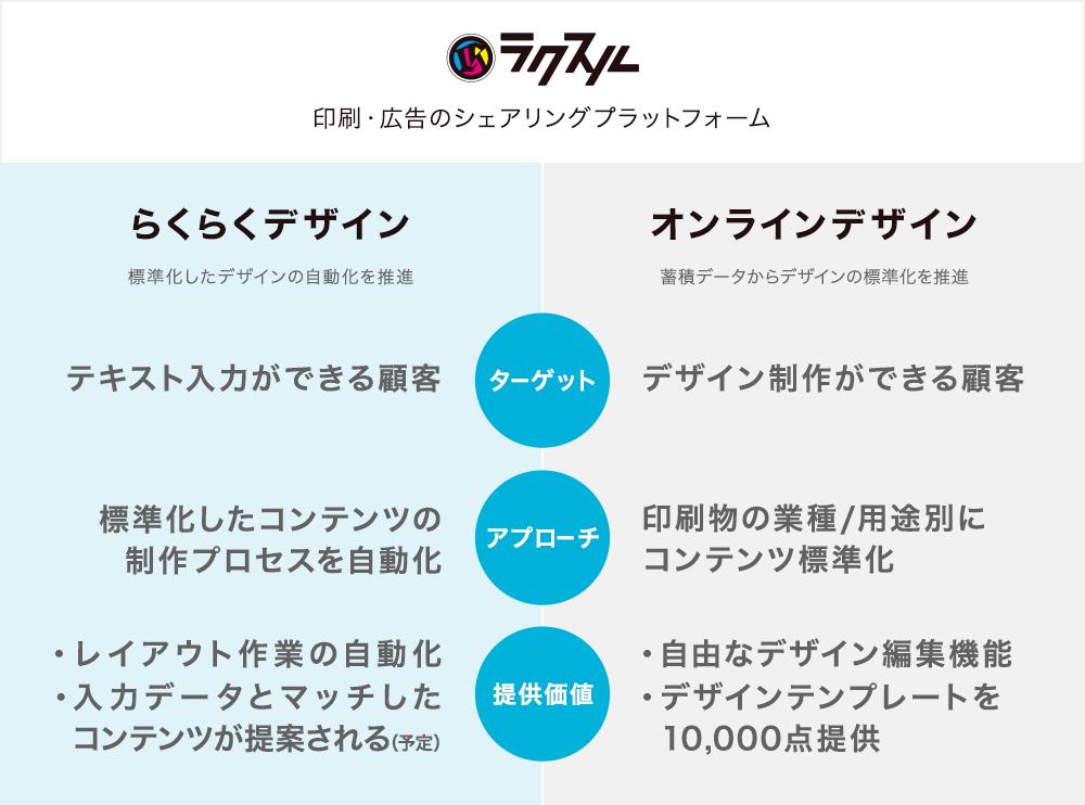 f:id:mojiru:20191009084604p:plain