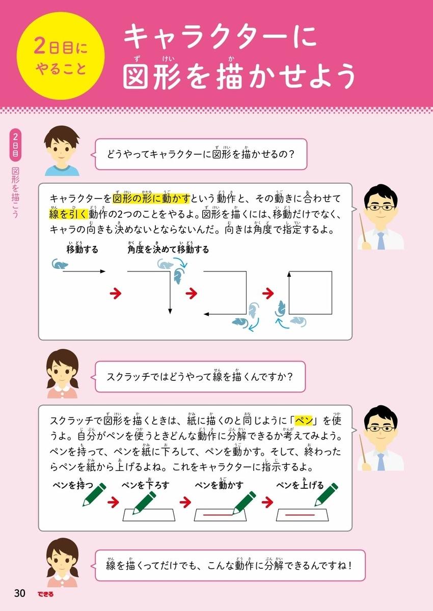 f:id:mojiru:20191021124840j:plain