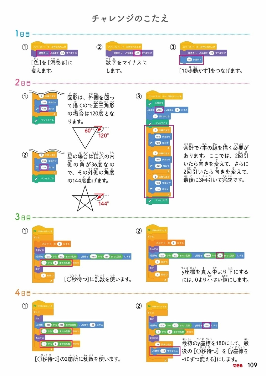 f:id:mojiru:20191021124924j:plain