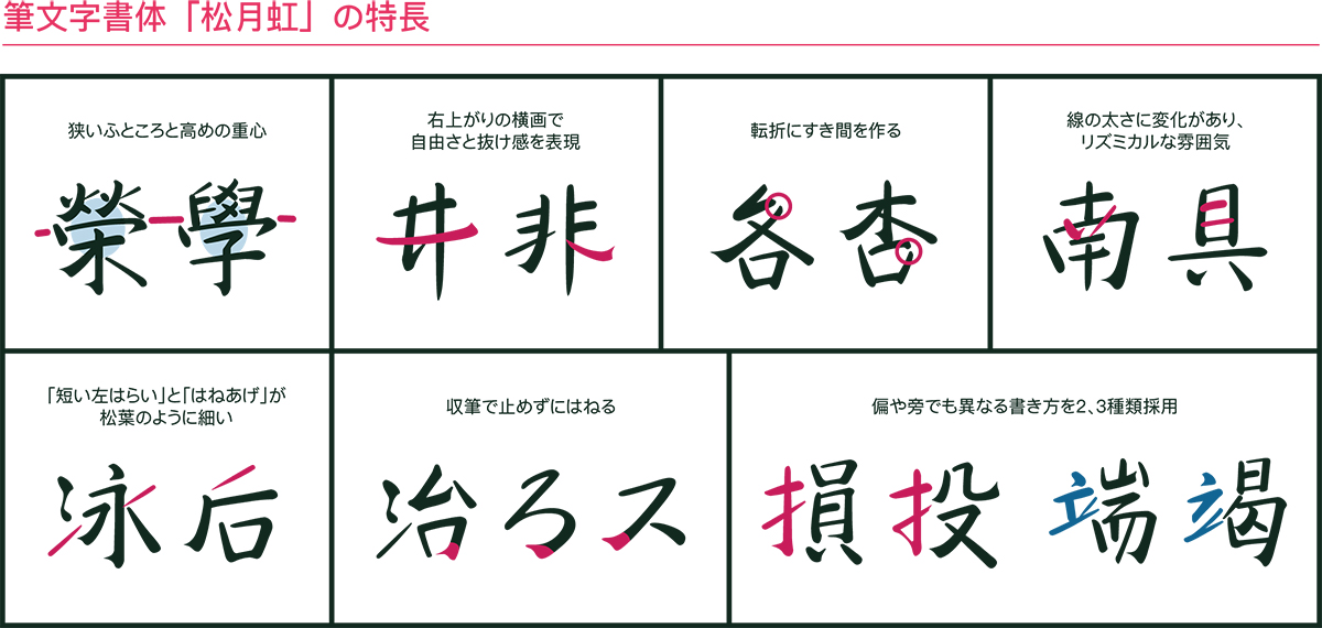 f:id:mojiru:20191025102151j:plain