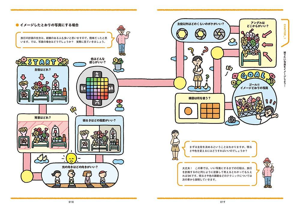 f:id:mojiru:20191101090848j:plain