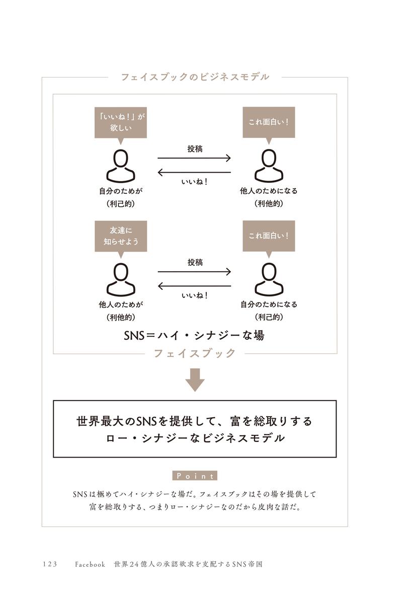 f:id:mojiru:20191114083615j:plain