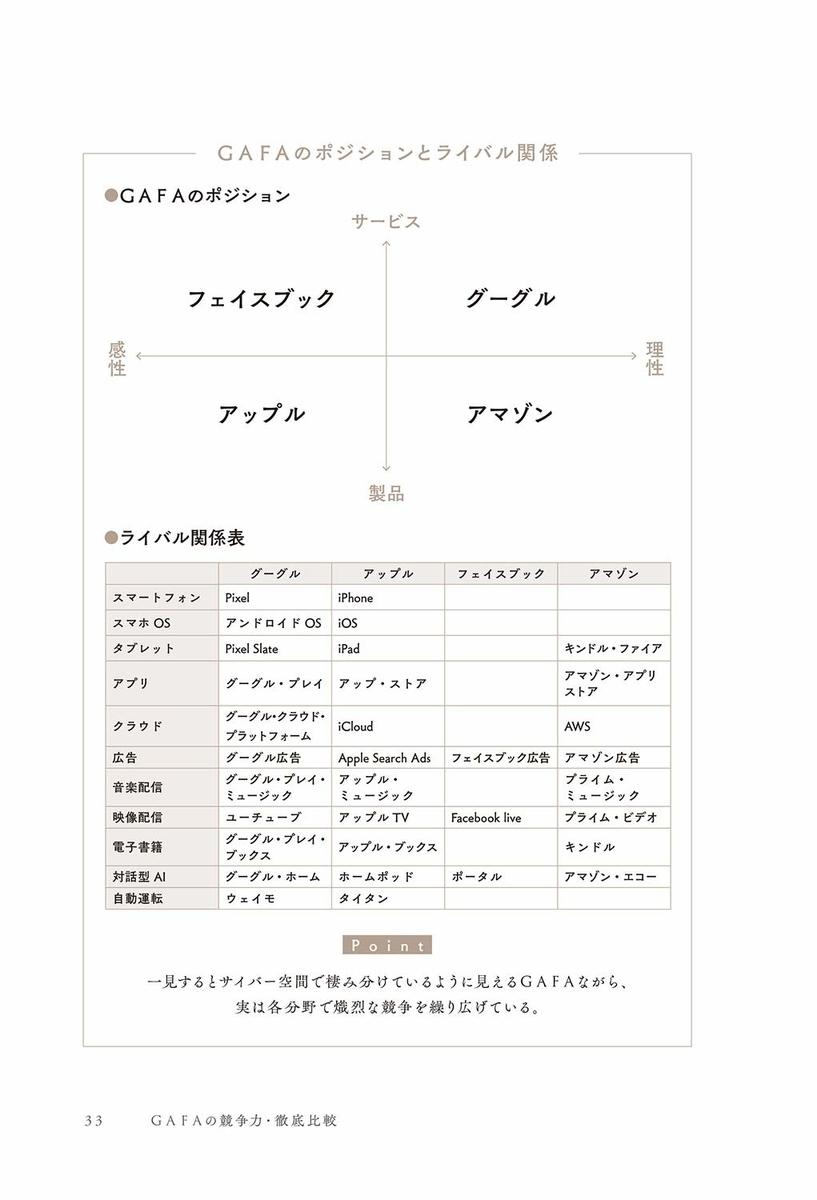 f:id:mojiru:20191114083850j:plain