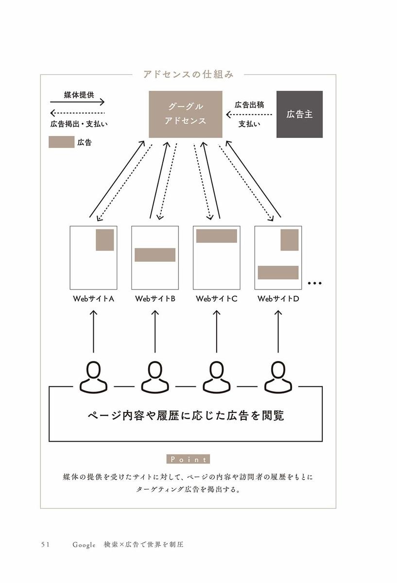 f:id:mojiru:20191114083855j:plain