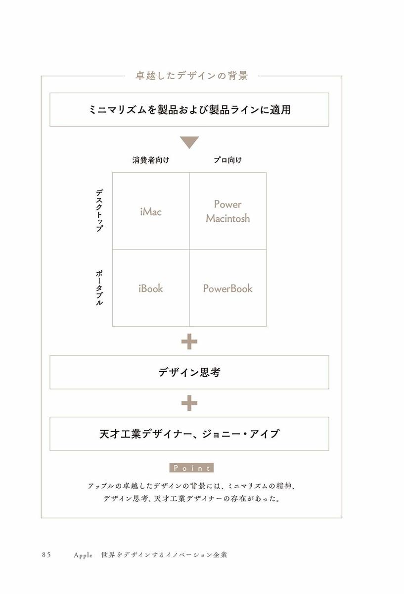 f:id:mojiru:20191114083928j:plain
