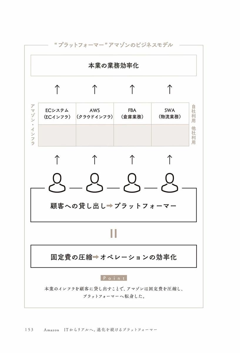 f:id:mojiru:20191114083942j:plain