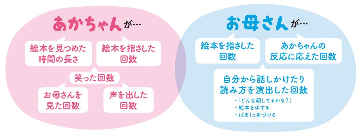 f:id:mojiru:20191115075351j:plain