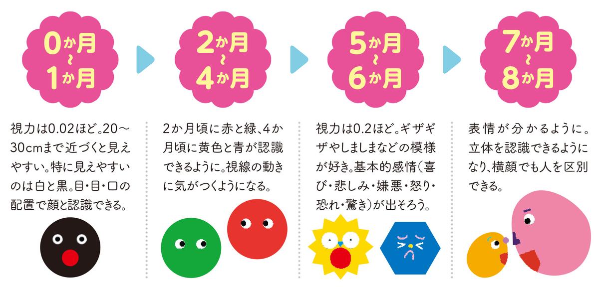 f:id:mojiru:20191115075449j:plain