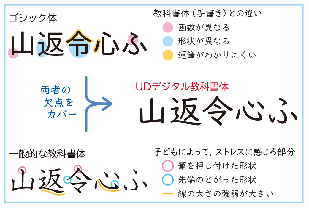 f:id:mojiru:20191121085008j:plain