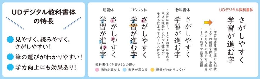 f:id:mojiru:20191121090443p:plain