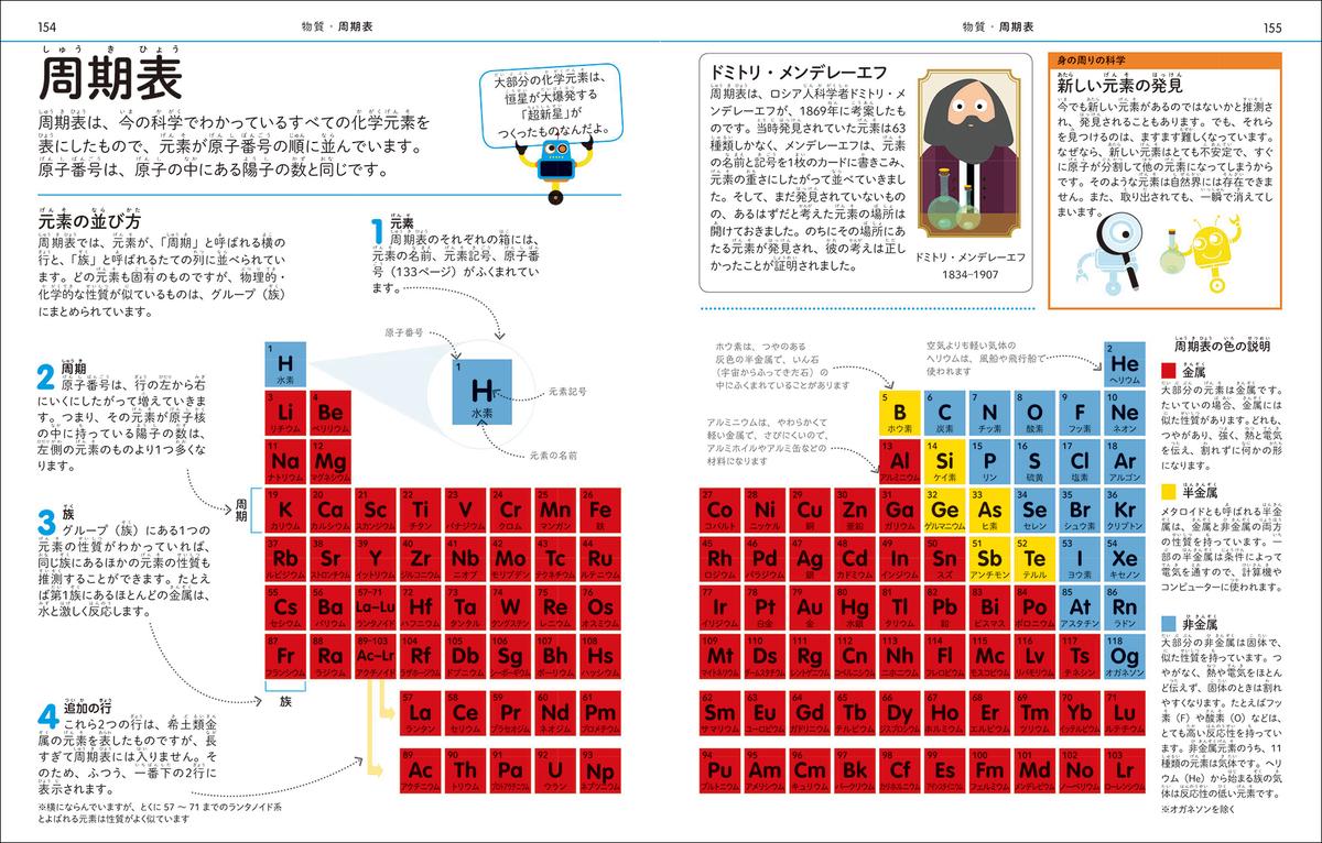 f:id:mojiru:20191126090111j:plain