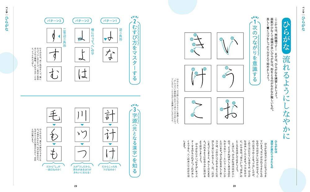 f:id:mojiru:20191204085512j:plain