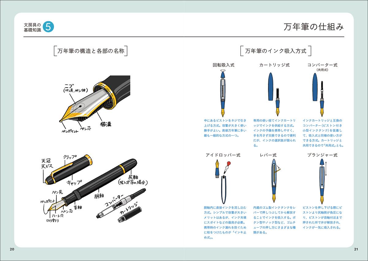 f:id:mojiru:20200106084923j:plain