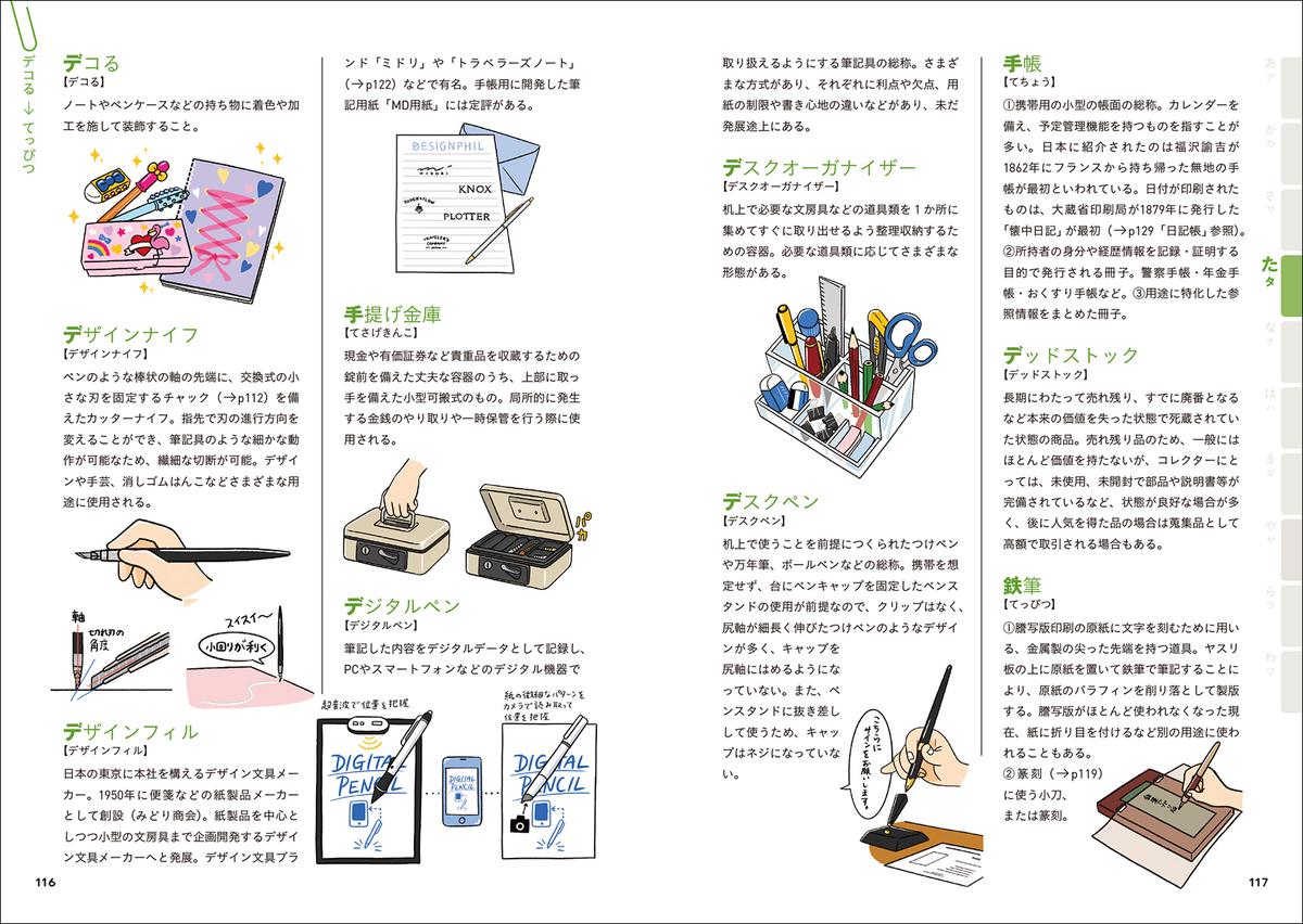 f:id:mojiru:20200106084939j:plain