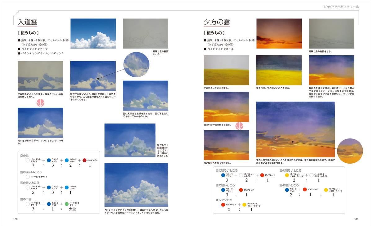 f:id:mojiru:20200106090045j:plain