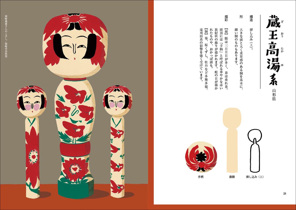 f:id:mojiru:20200107080204j:plain