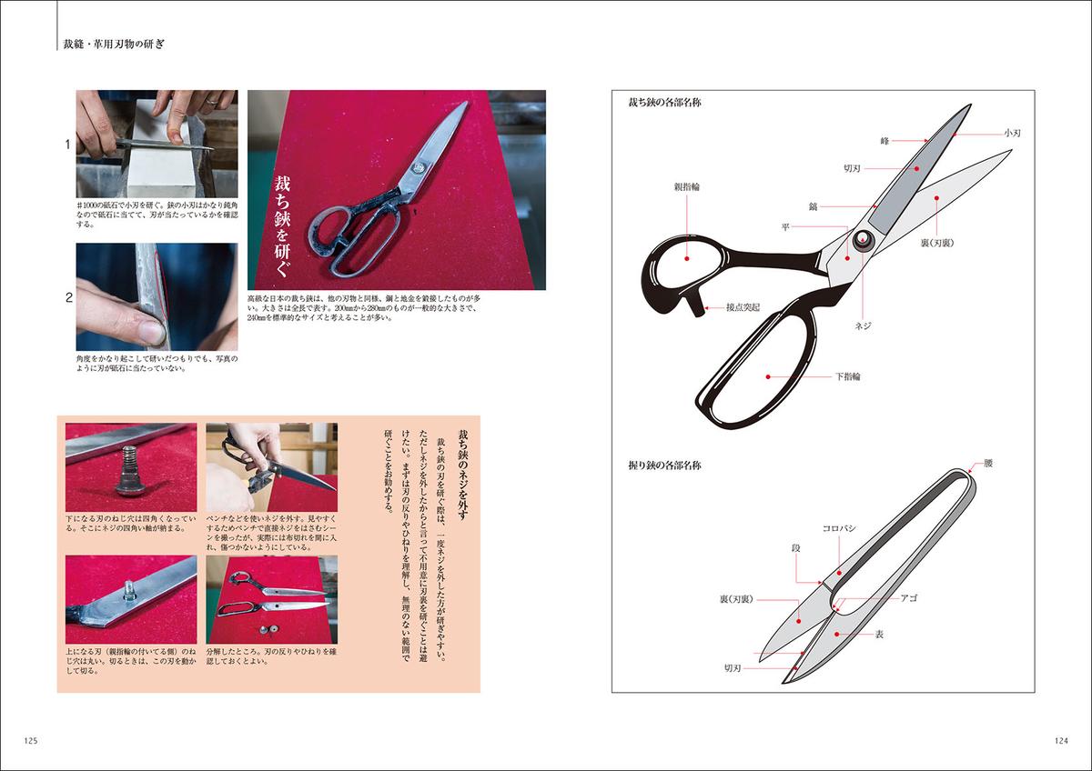 f:id:mojiru:20200108082421j:plain