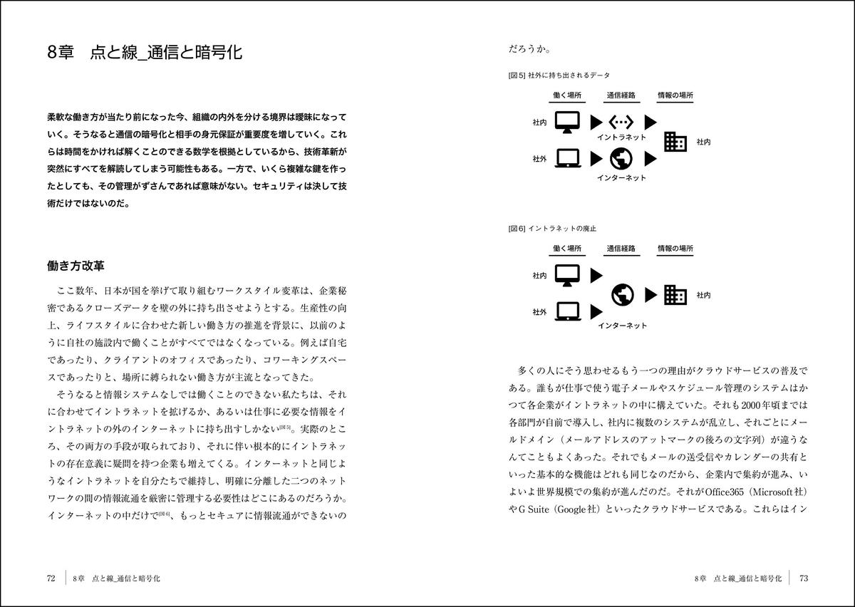 f:id:mojiru:20200114083433j:plain