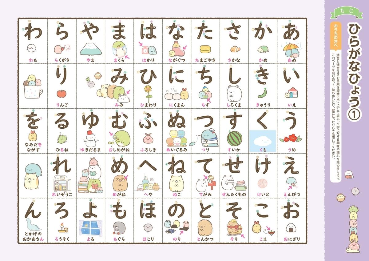 f:id:mojiru:20200117084025j:plain