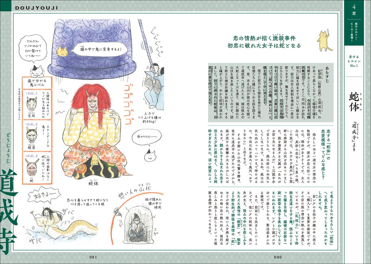 f:id:mojiru:20200121084334j:plain