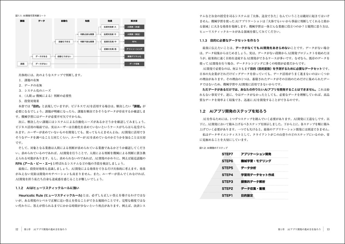 f:id:mojiru:20200130084918j:plain