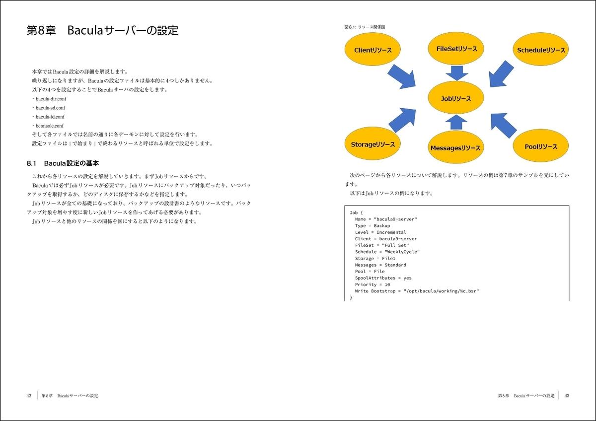 f:id:mojiru:20200131080823j:plain