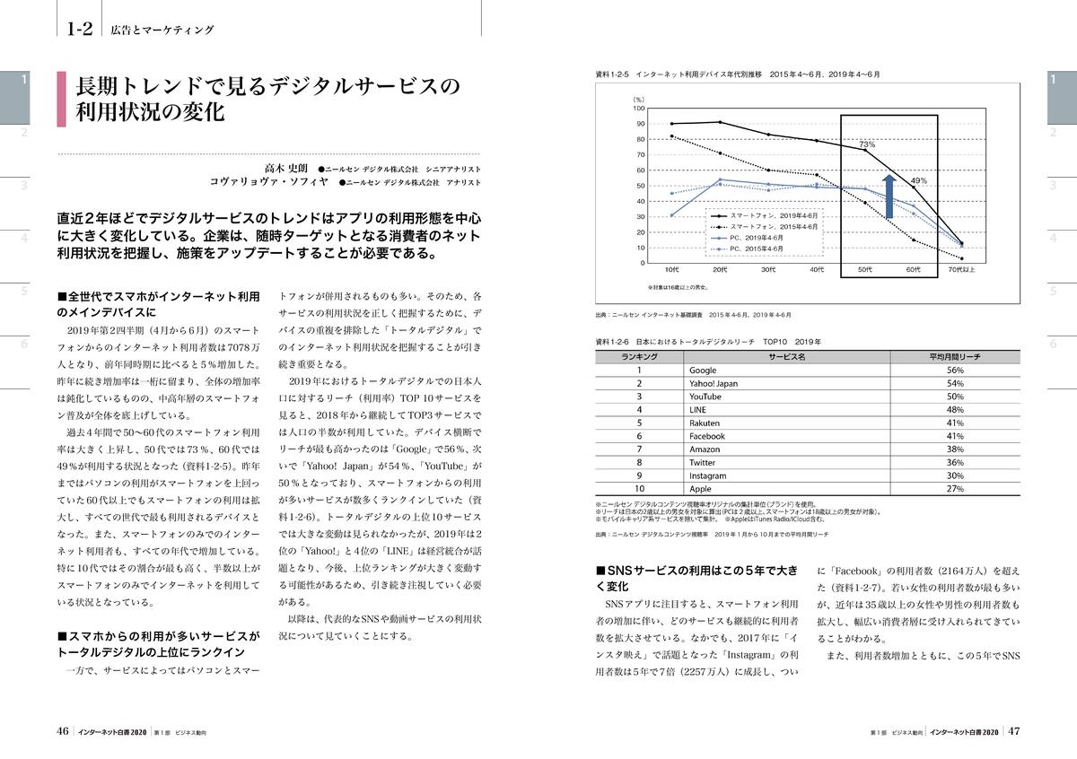 f:id:mojiru:20200210084509j:plain