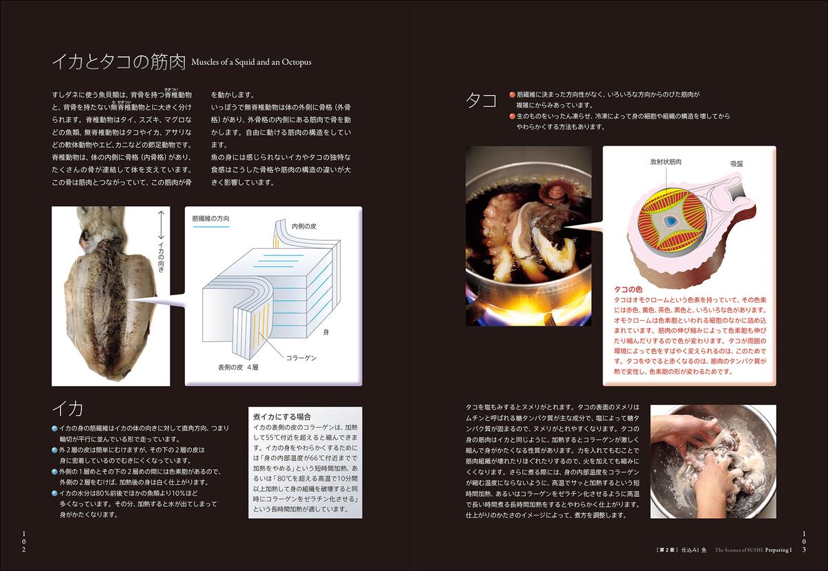 f:id:mojiru:20200210090704j:plain
