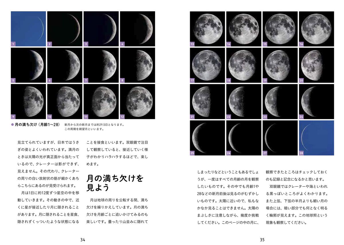 f:id:mojiru:20200213080245j:plain