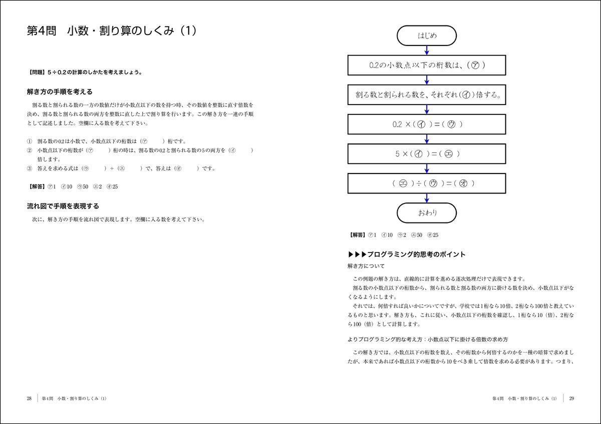 f:id:mojiru:20200218081329j:plain