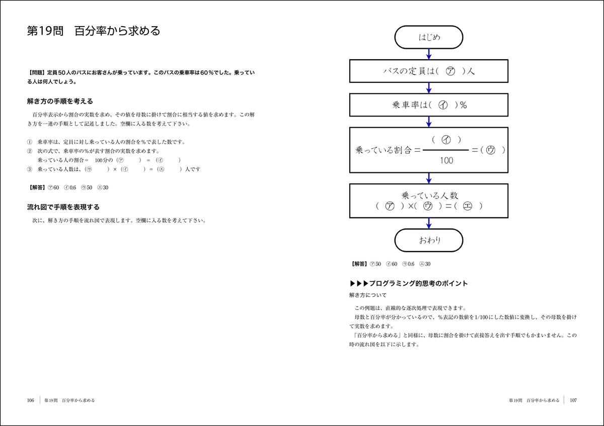 f:id:mojiru:20200218081337j:plain