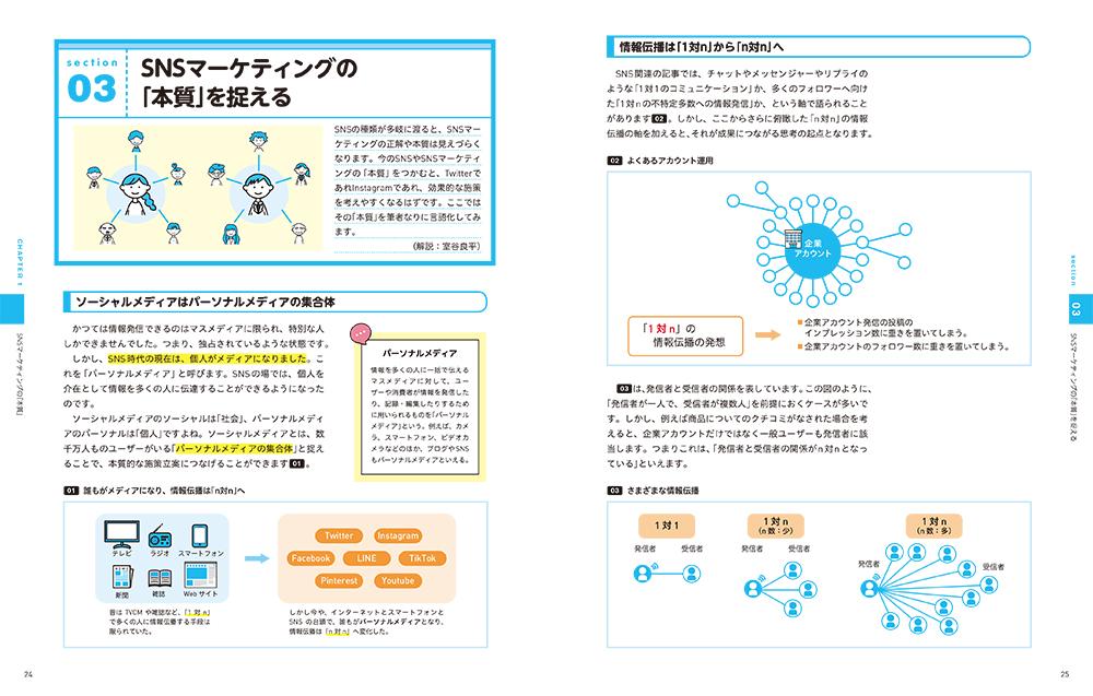 f:id:mojiru:20200218155826j:plain