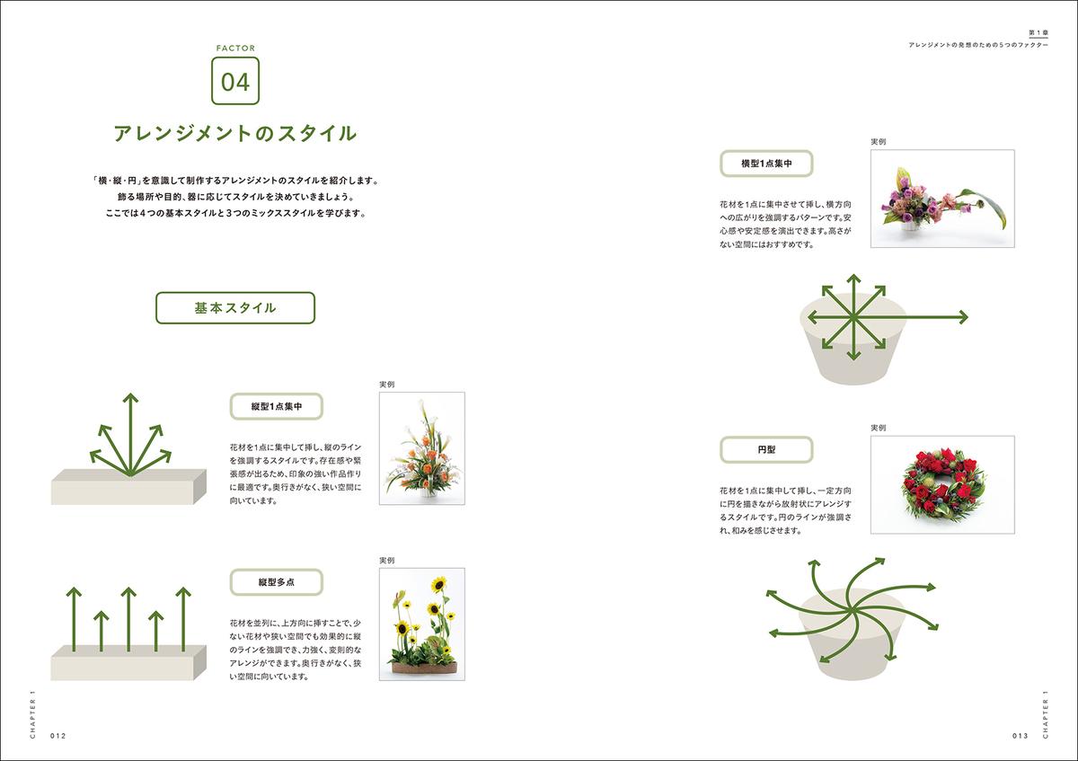 f:id:mojiru:20200220083803j:plain